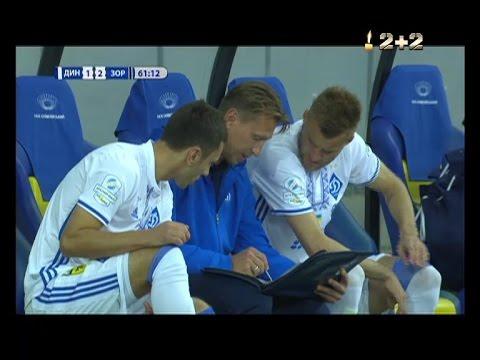 Динамо - Зоря - 1:2. Відео-аналіз матчу
