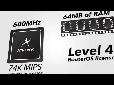 MikroTik RouterBOARD 2011 series