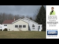 1435 E James, White Cloud, MI Presented by Rose Anderson.