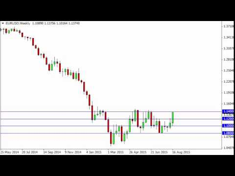 EUR/USD Forecast for the week of August 24 2015, Technical Analysis