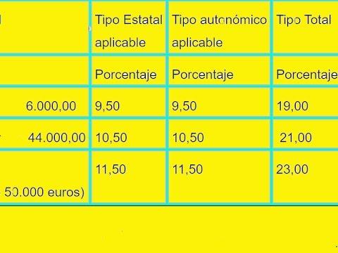 Escala del Ahorro en IRPF 2016 AEAT