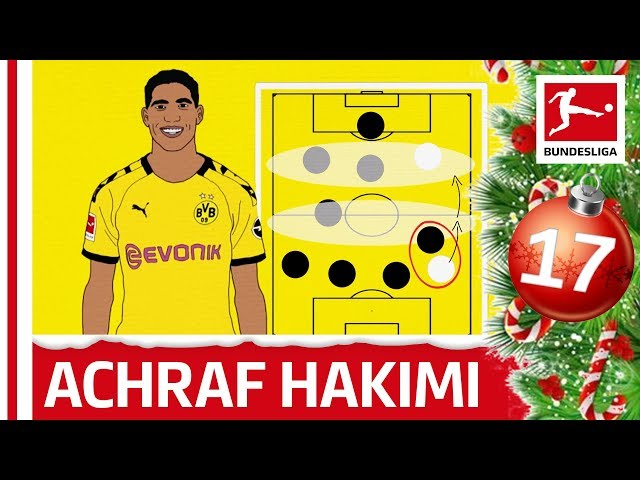 What Makes Achraf Hakimi So Good? - Powered By Tifo Football - Bundesliga 2019 Advent Calendar 17