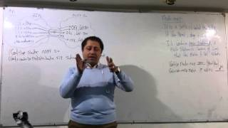 68-CCNP Routing 300-101 (Session 17 Part 3) By Eng-Ahmed Nabil - Arabic