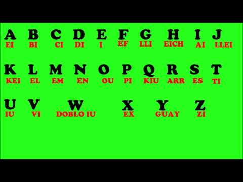 Aprende Ingles - el abecedario  en Ingles - The Alphabet - English for Spanish Speakers