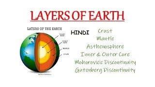 Earth Layers - Crust, Mantle, Core, Asthenosphere, Moho & Gutenberg Discontinuity (In Hindi)