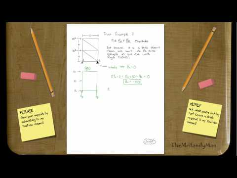 Analysis Of Truss Method Of Joints Example 2 Part A