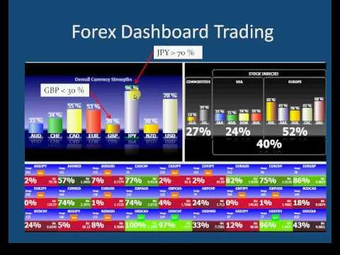 Forex excel dashboard download