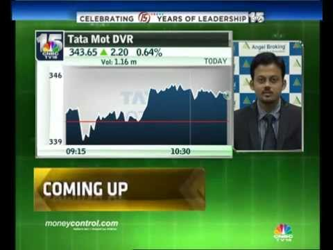 Market Analysis: Exit Tata Motors DVR on bounce - Angel Broking - Apr 8, 2015