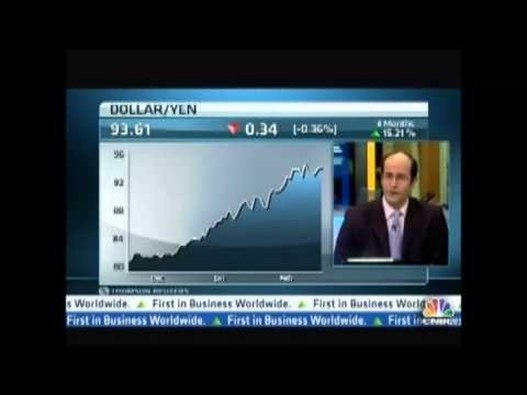 Ashraf Laidi on CNBC Squawk Box - February 19, 2013 Chart