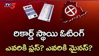 ఫలితాలపై జోరుగా బెట్టింగ్లు | Betting On Telangana Election Result
