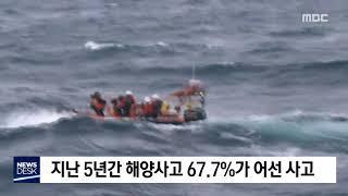 해양사고 67.7%가 어선 사고