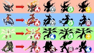 Darkrai, Garchomp, Ultra Necrozma, Zygarde 100% Form - Pokemon Evolution & Ultimate Power.