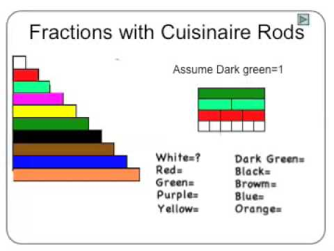 Fractions With Cuisenaire Rods Worksheets on Modeling Fractions With Cuisenaire Rods