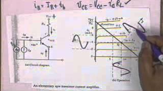 15 Transistors Characteristics & Biasing