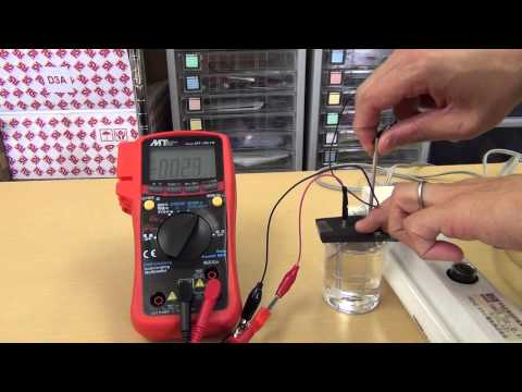 Demostración Capacidad Electrólisis del Dióxido de Titanio de Soladey