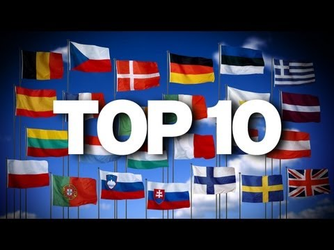 Top 10 Socially Progressive Countries