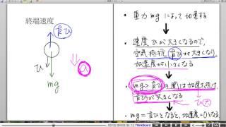 高校物理解説講義:「運動方程式」講義10