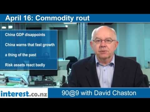 90 seconds at 9 am: Commodity rout (news with David Chaston)