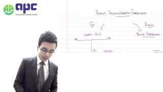 ACCA F3 Financial Accounting-bank reconciliation