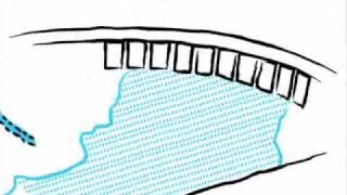 Ilginç yataklar teknoloji ve tasarım yapım kuşağı tekderscom