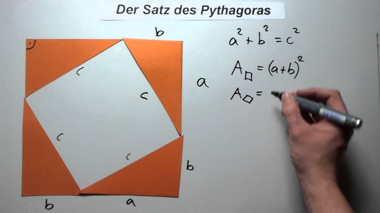 Pythagoras Geometrischer Beweis Des Pythagoras | Beweis 1