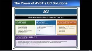 Environ AVST 1 Review