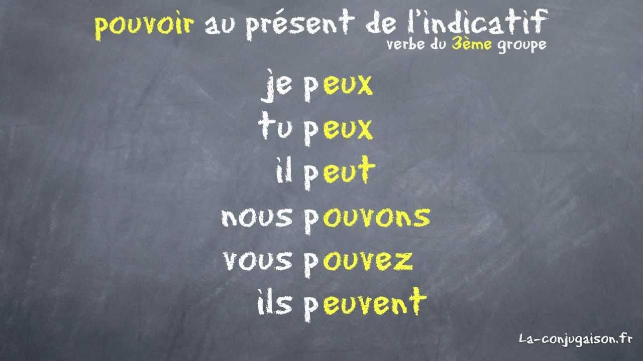 pouvoir au présent de l'indicatif - La-conjugaison.fr ...