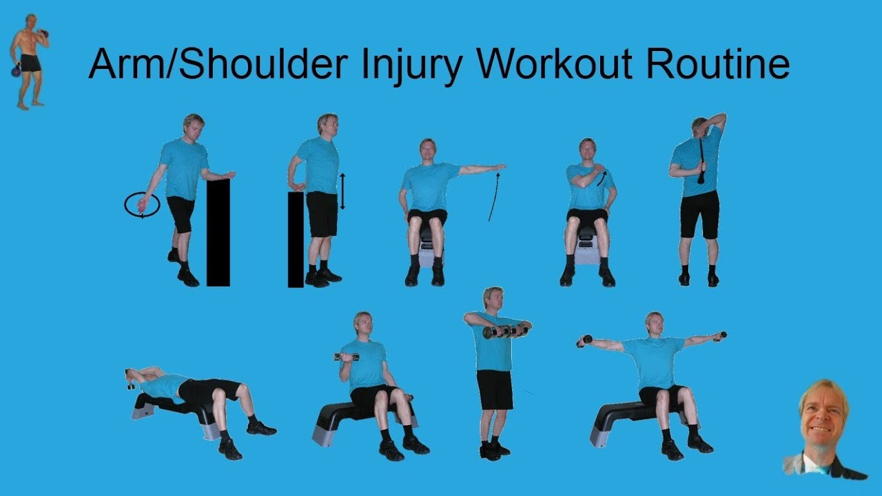 Arm And Shoulder Injury Rehabilitation And A Home Workout ...