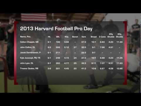 2013 Harvard Football Pro Day