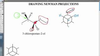 CHEM 220 Video - Drawing Newman Projections