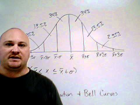 Distribution Math Problems Math 2 Normal Distribution