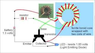How a Joule Thief Works