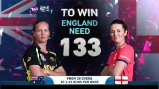 ICC #WT20 Australia vs England Women's Semi-Final Highlights