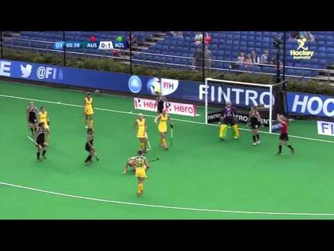 Level 3 Goalkeeping Decision Making