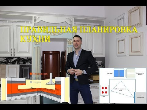 Правильная планировка кухни и грамотное расположение встроенной техники