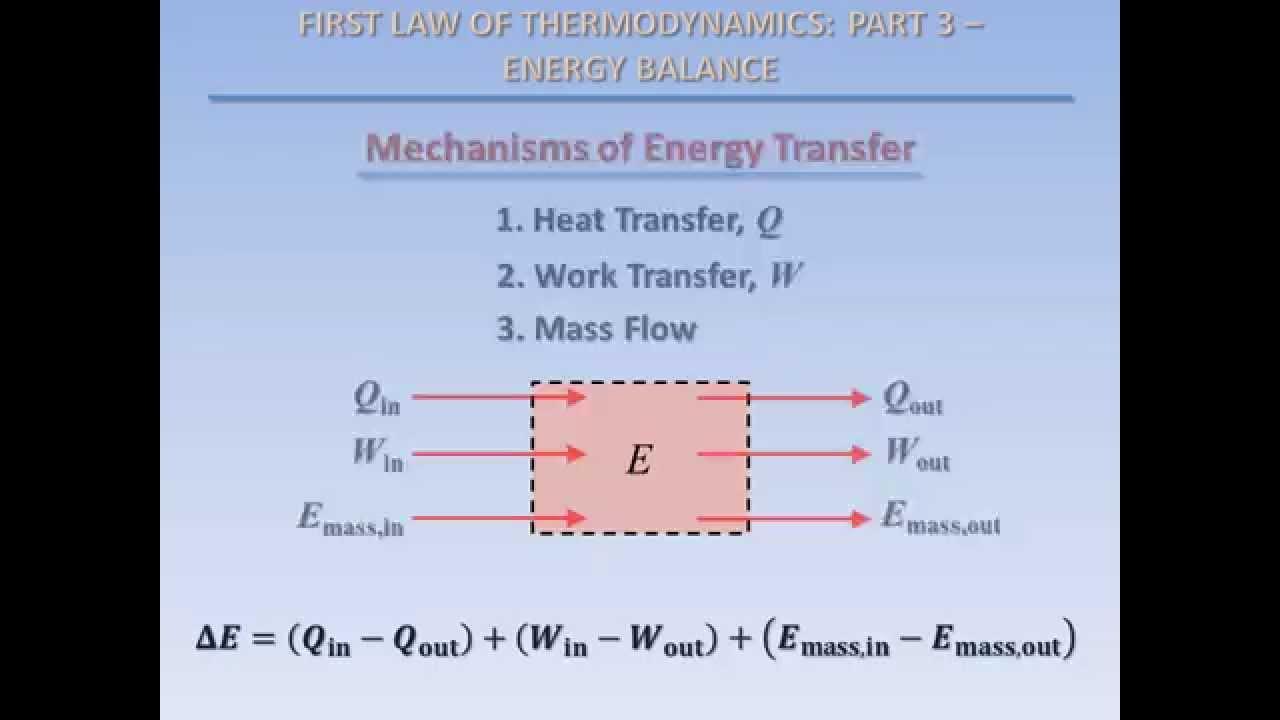 Energy Balance Thermodynamics Part 3 Energy Balance