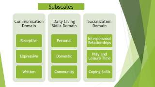 The Vineland Adaptive Scale