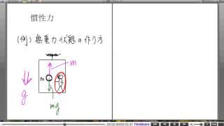 高校物理解説講義:「円運動」講義10