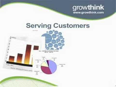 Insurance brokerage business plan