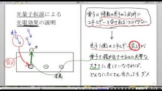 高校物理解説講義:「光電効果」講義4