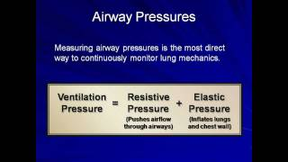 Monitoring Lung Mechanics (Mechanical Ventilation - Lecture 3)