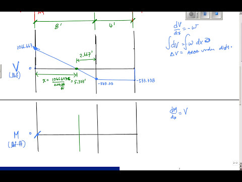 Drawing Shear and Moment Diagrams Example- Mechanics of Materials and Statics