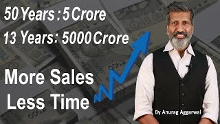 MAKE QUICK MONEY | Business Training by Anurag Aggarwal