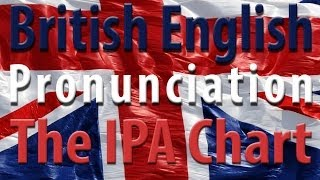 The IPA Chart | Learn English  | British English Pronunciation