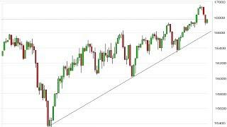 Аналитический обзор Фондового рынка с 16.06.14 по 20.06.14