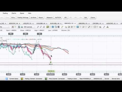 Live Ichimoku Trading ( USD/JPY, EUR/USD, EUR/GBP, GBP/NZD)  .mov