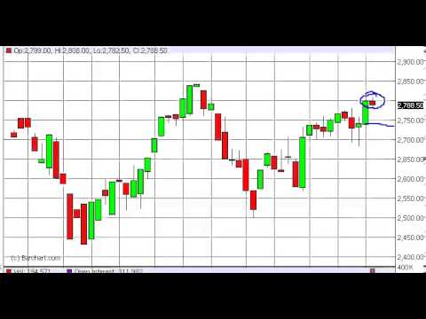 NASDAQ Index forecast for the week of March 18, 2013, Technical Analysis