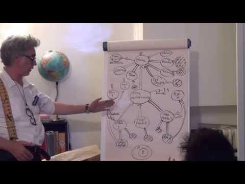 Topologos Lutecium & Lacan #11 Psychanalyse en intension, psychanalyse en extension