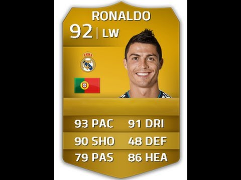 Fifa 14 Cristiano Ronaldo Player Review And In Game Stats Ultimate Team