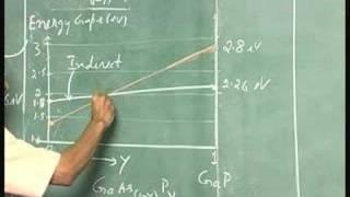 Poluprovodnici i njihova primena - Predavanje 4